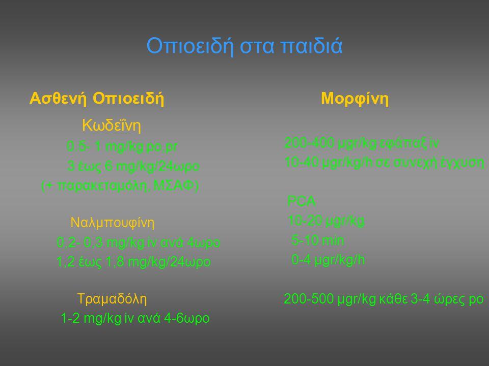 Οπιοειδή στα παιδιά Κωδεΐνη Ασθενή Οπιοειδή Μορφίνη