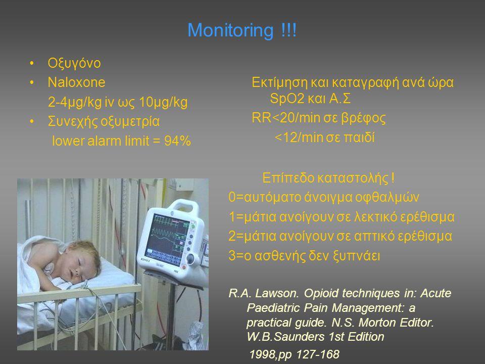 Monitoring !!! Οξυγόνο Naloxone 2-4μg/kg iv ως 10μg/kg