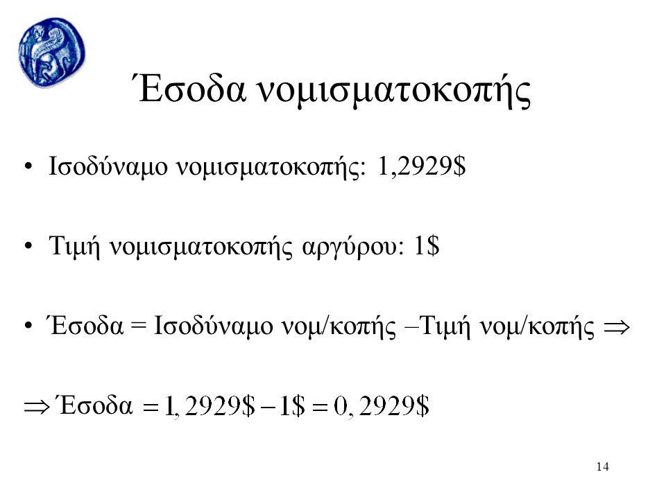 Έσοδα νομισματοκοπής Ισοδύναμο νομισματοκοπής: 1,2929$