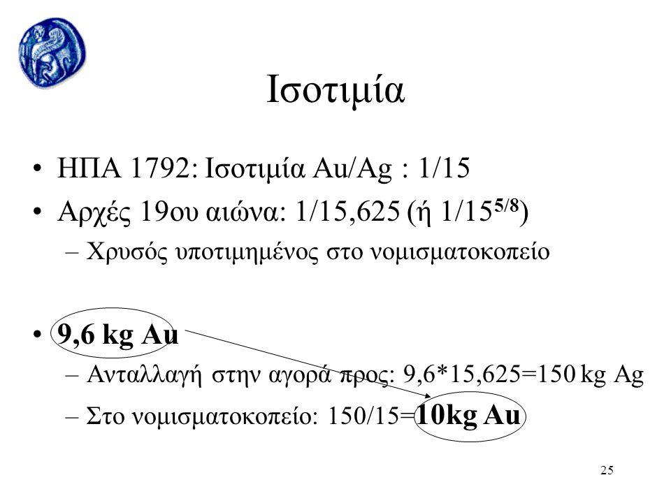 Ισοτιμία ΗΠΑ 1792: Ισοτιμία Au/Ag : 1/15