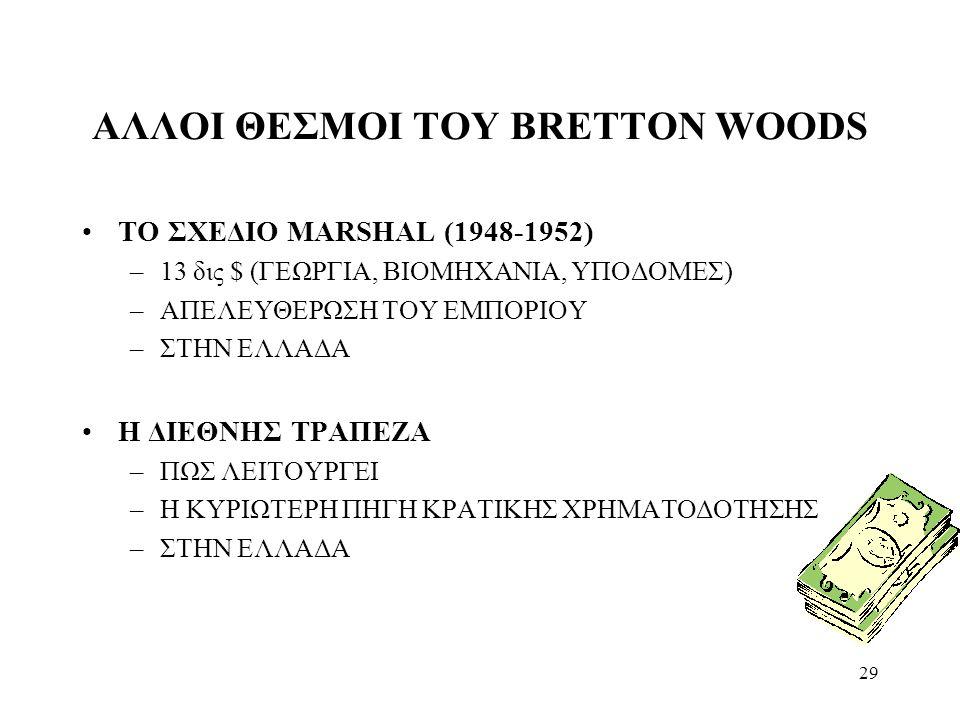 ΑΛΛΟΙ ΘΕΣΜΟΙ ΤΟΥ BRETTON WOODS