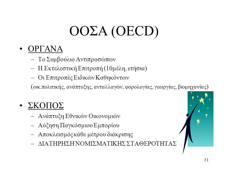 ΟΟΣΑ (OECD) ΟΡΓΑΝΑ ΣΚΟΠΟΣ Το Συμβούλιο Αντιπροσώπων