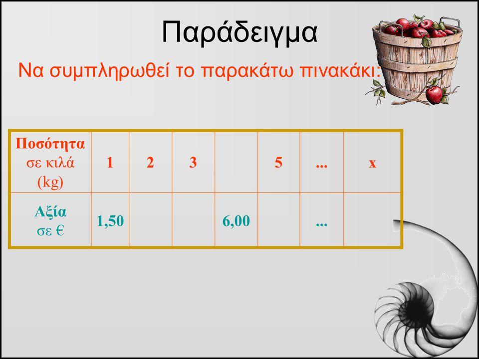 Παράδειγμα Να συμπληρωθεί το παρακάτω πινακάκι: Ποσότητα σε κιλά (kg)