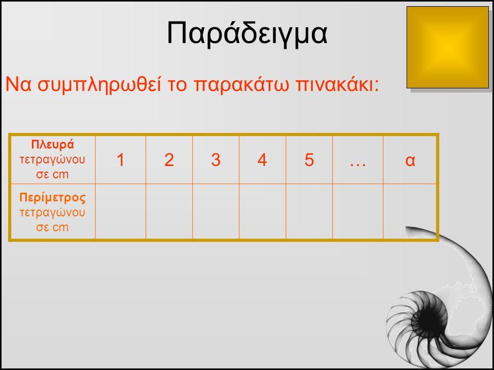 Παράδειγμα Να συμπληρωθεί το παρακάτω πινακάκι: 1 2 3 4 5 … α Πλευρά