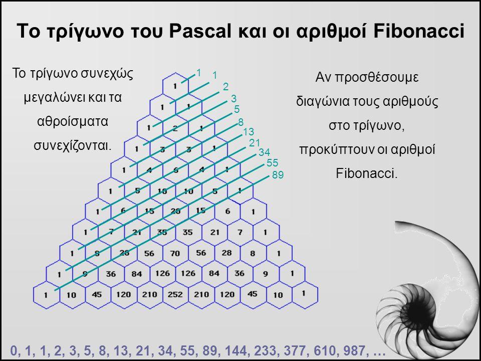 Το τρίγωνο του Pascal και οι αριθμοί Fibonacci
