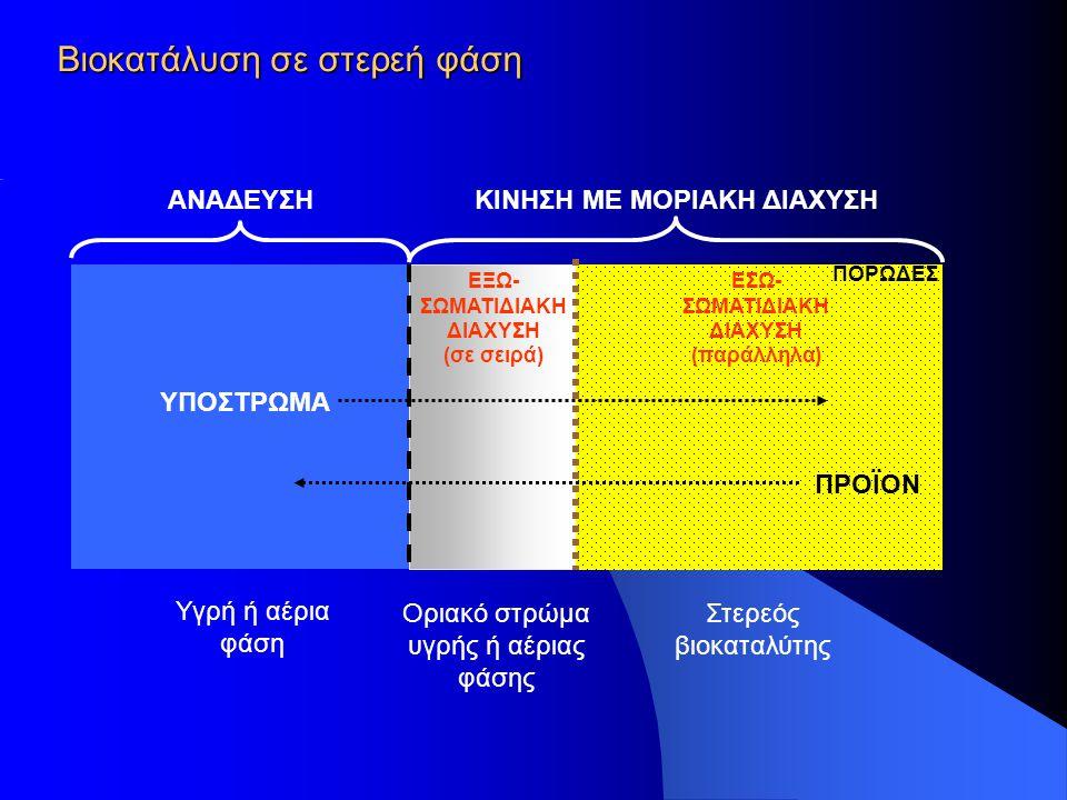 Βιοκατάλυση σε στερεή φάση
