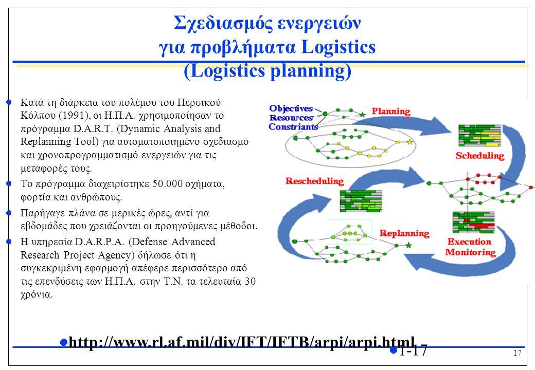 Σχεδιασμός ενεργειών για προβλήματα Logistics (Logistics planning)