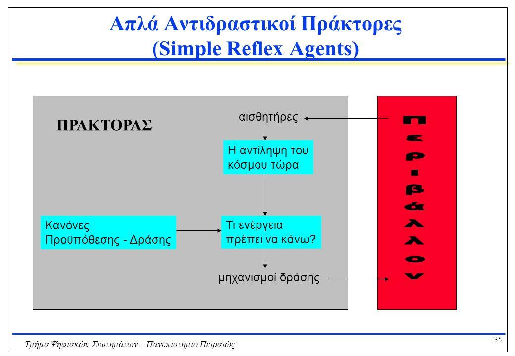 Απλά Αντιδραστικοί Πράκτορες (Simple Reflex Agents)