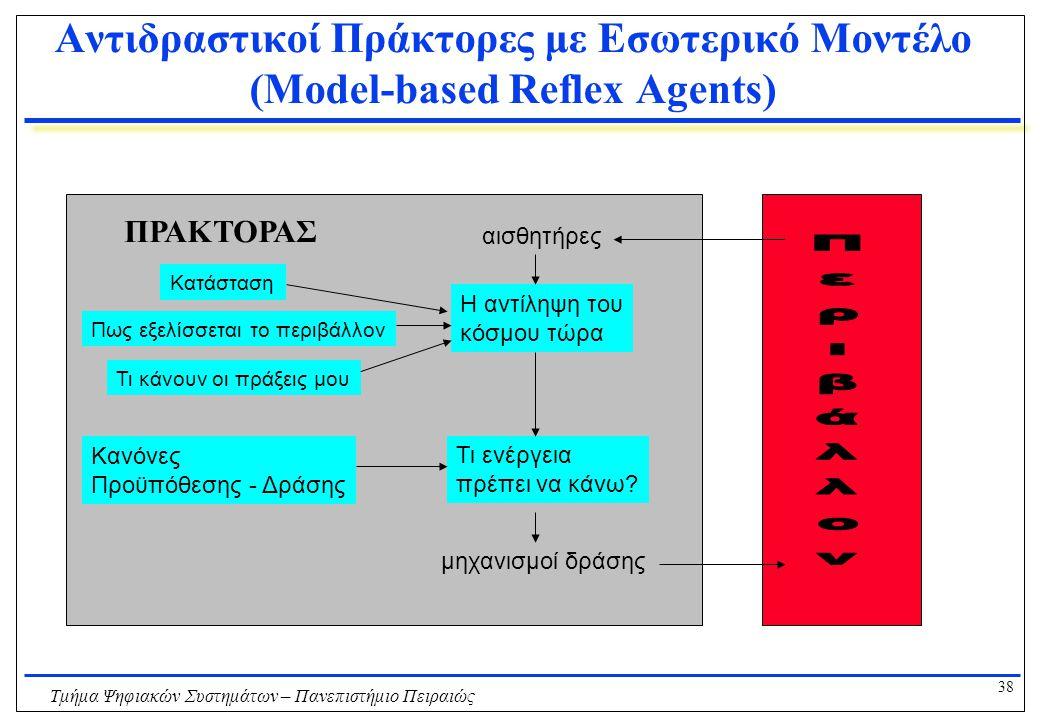 Αντιδραστικοί Πράκτορες με Εσωτερικό Μοντέλο (Model-based Reflex Agents)