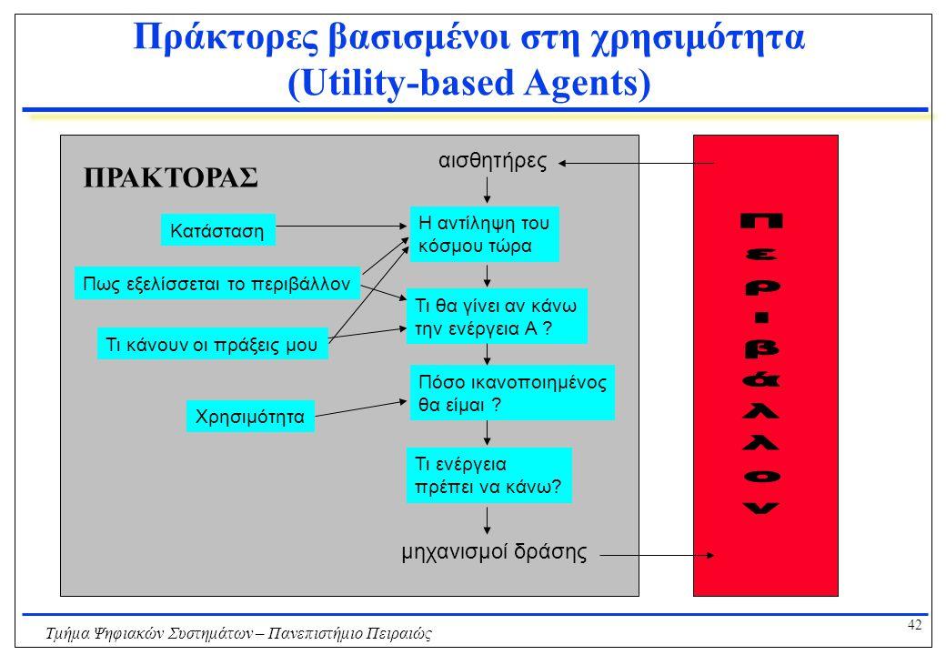 Πράκτορες βασισμένοι στη χρησιμότητα (Utility-based Agents)