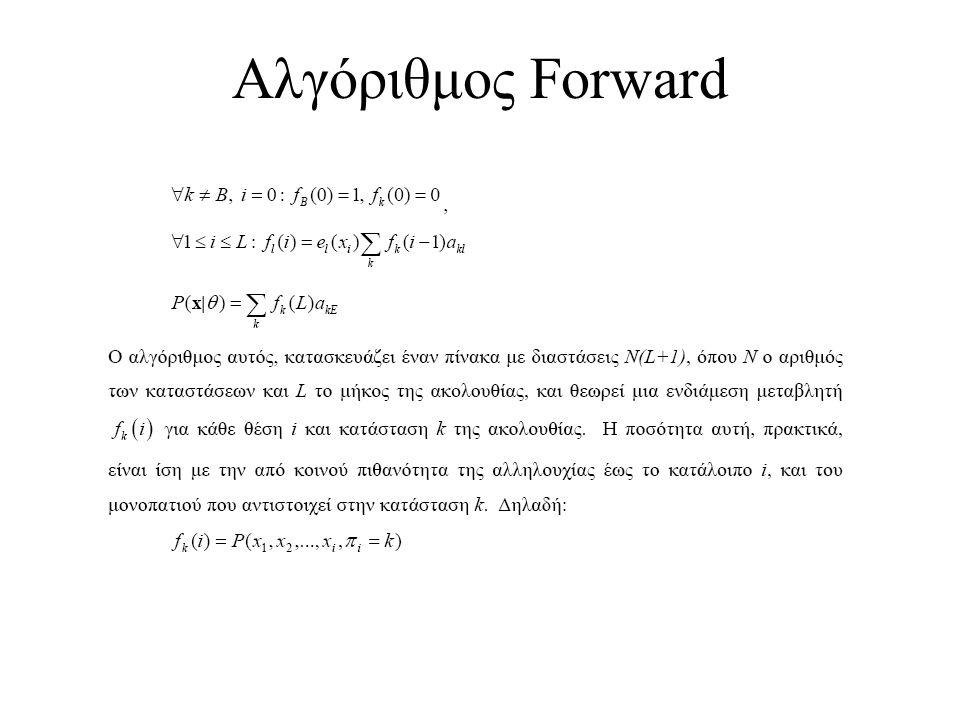 Αλγόριθμος Forward