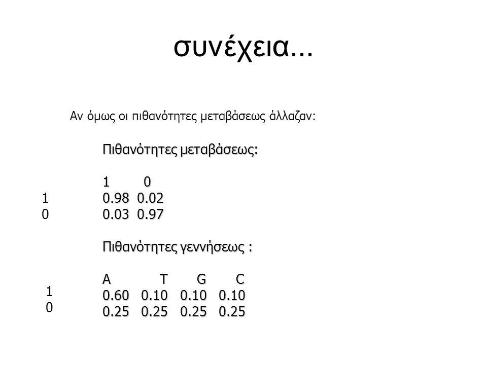 συνέχεια... Πιθανότητες μεταβάσεως: 1 0 0.98 0.02 0.03 0.97