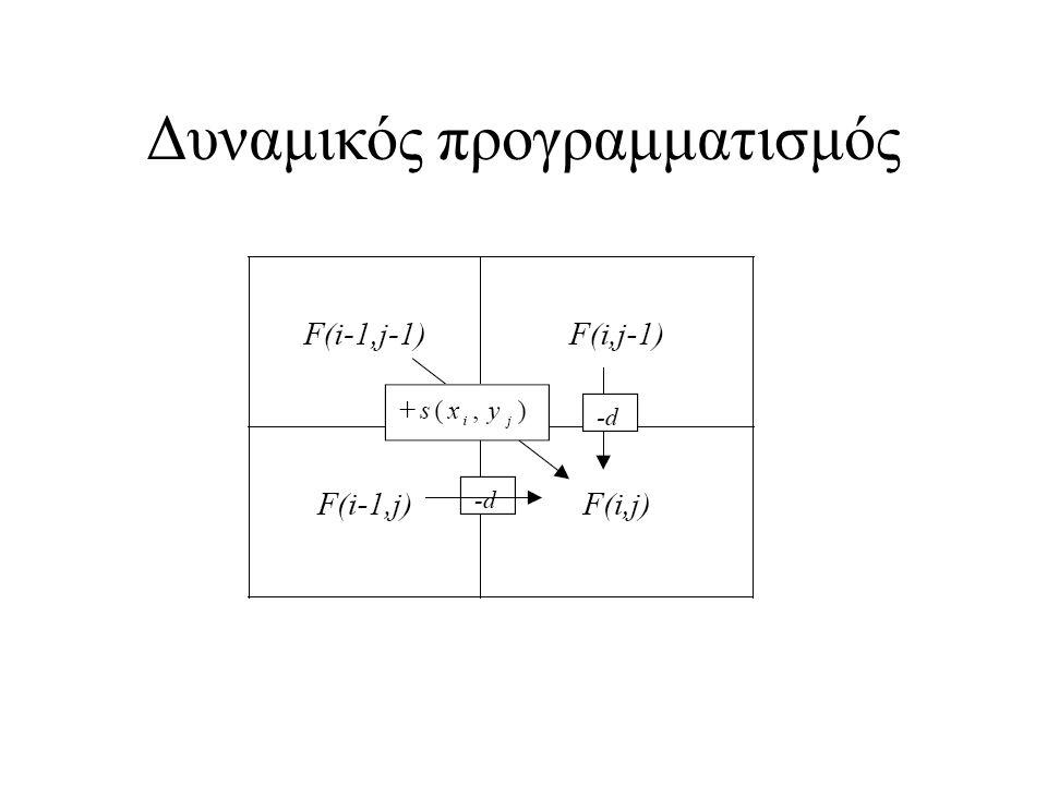 Δυναμικός προγραμματισμός