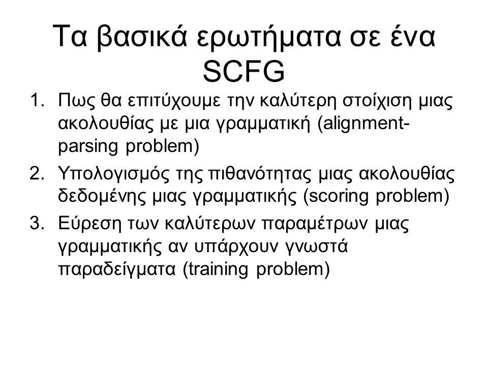 Τα βασικά ερωτήματα σε ένα SCFG