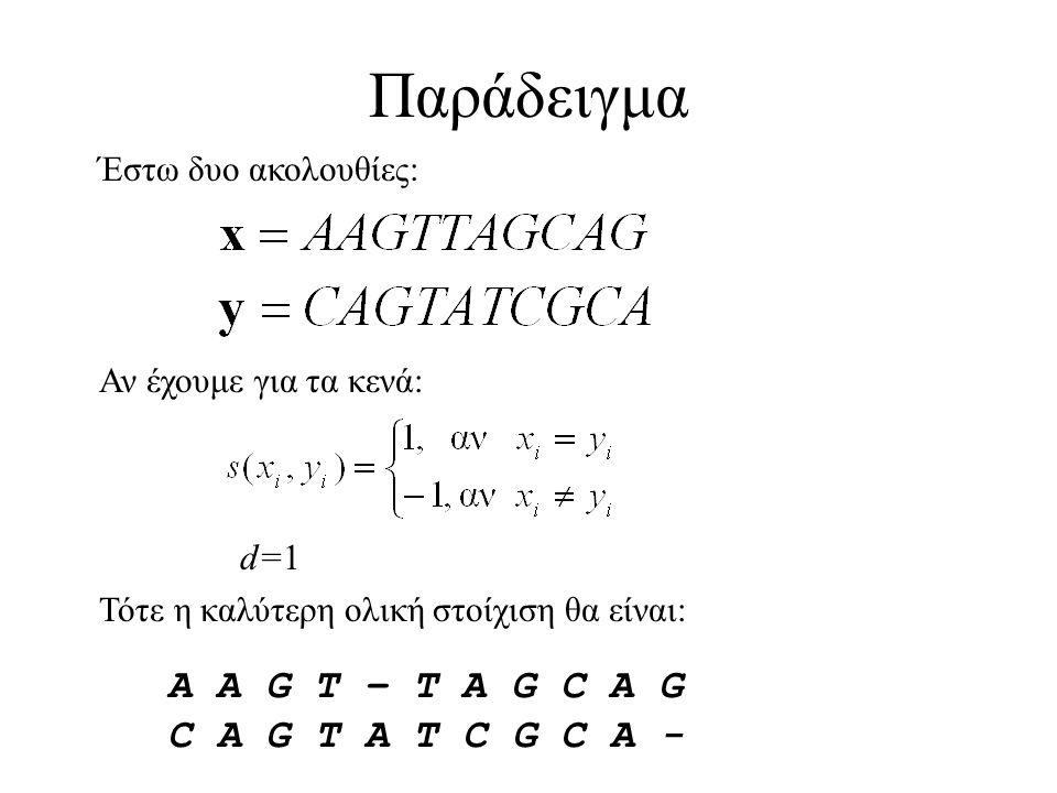 Παράδειγμα A A G T – T A G C A G C A G T A T C G C A - d=1