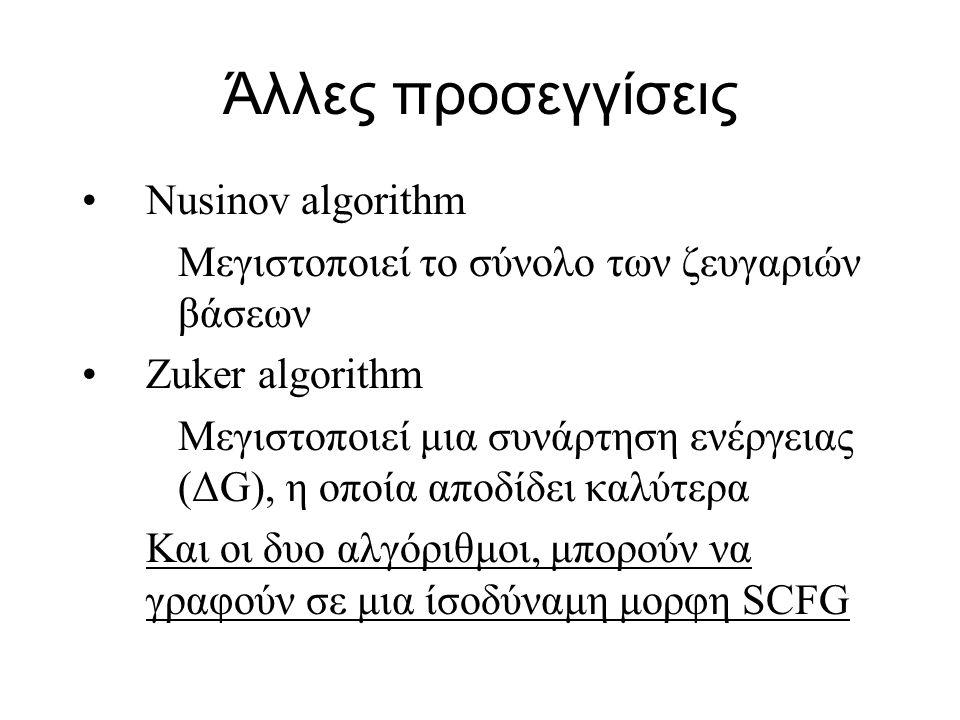 Άλλες προσεγγίσεις Nusinov algorithm