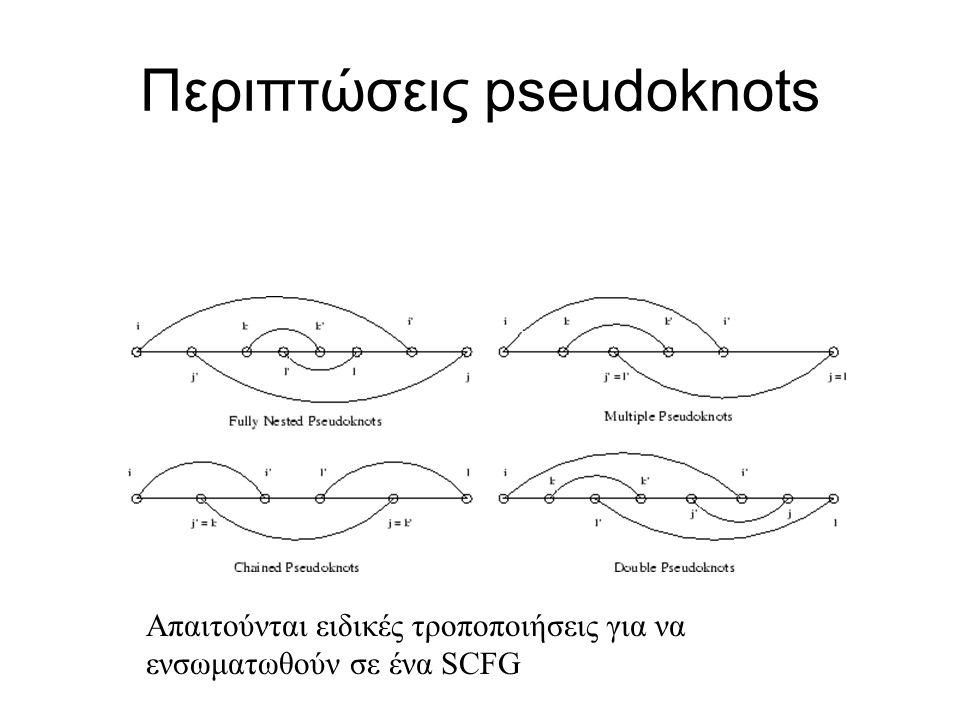 Περιπτώσεις pseudoknots