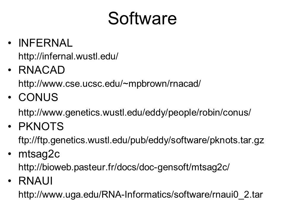Software INFERNAL RNACAD CONUS