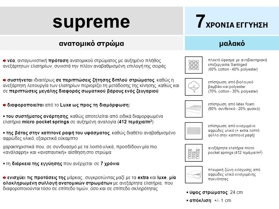 supreme 7ΧΡΟΝΙΑ ΕΓΓΥΗΣΗ ανατομικό στρώμα μαλακό