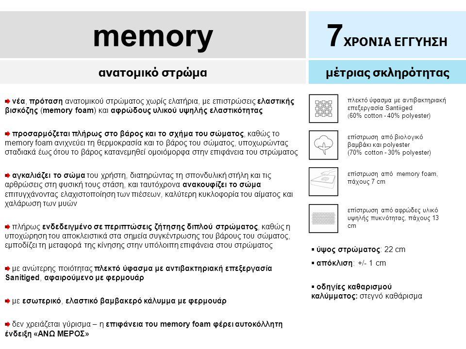 memory 7ΧΡΟΝΙΑ ΕΓΓΥΗΣΗ ανατομικό στρώμα μέτριας σκληρότητας