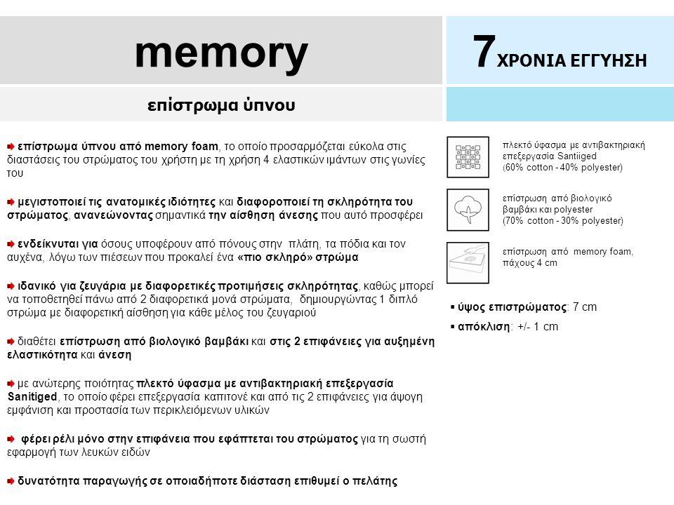 memory 7ΧΡΟΝΙΑ ΕΓΓΥΗΣΗ επίστρωμα ύπνου