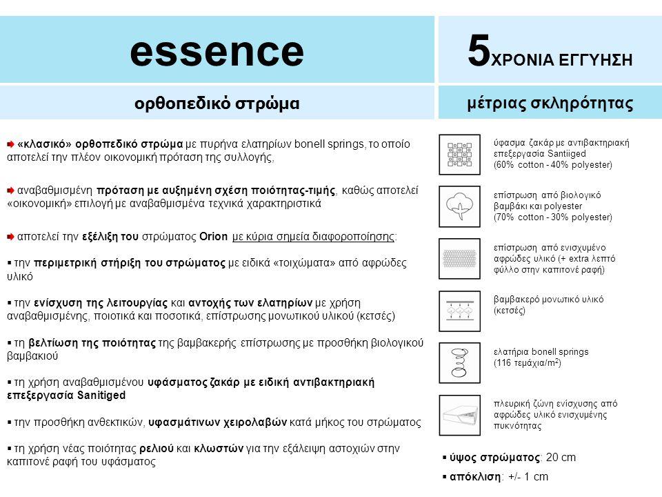 essence 5ΧΡΟΝΙΑ ΕΓΓΥΗΣΗ