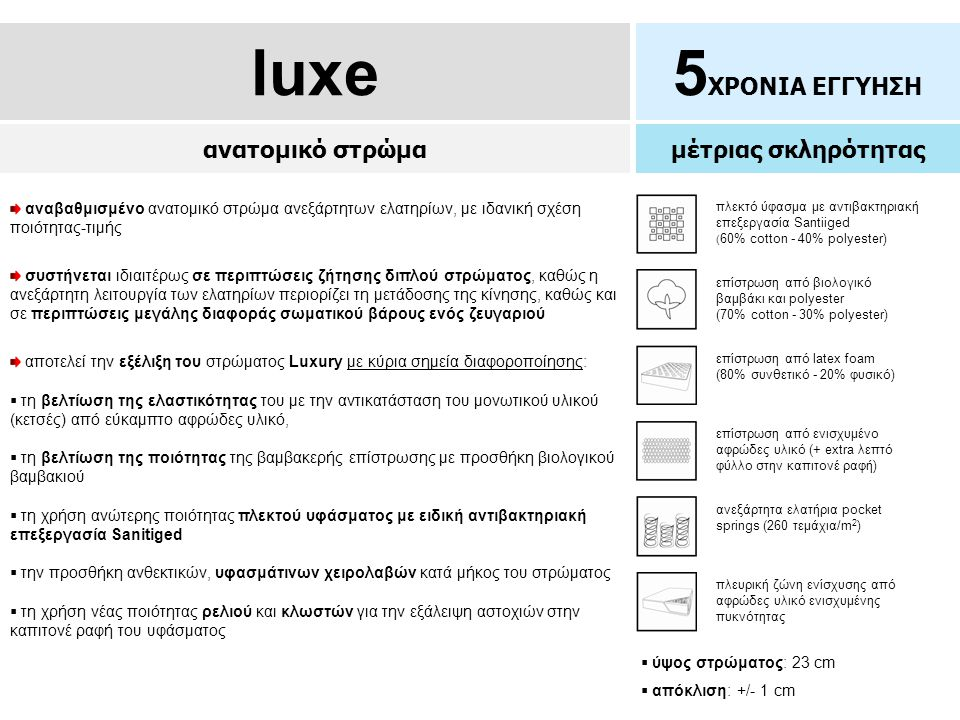 luxe 5ΧΡΟΝΙΑ ΕΓΓΥΗΣΗ ανατομικό στρώμα μέτριας σκληρότητας
