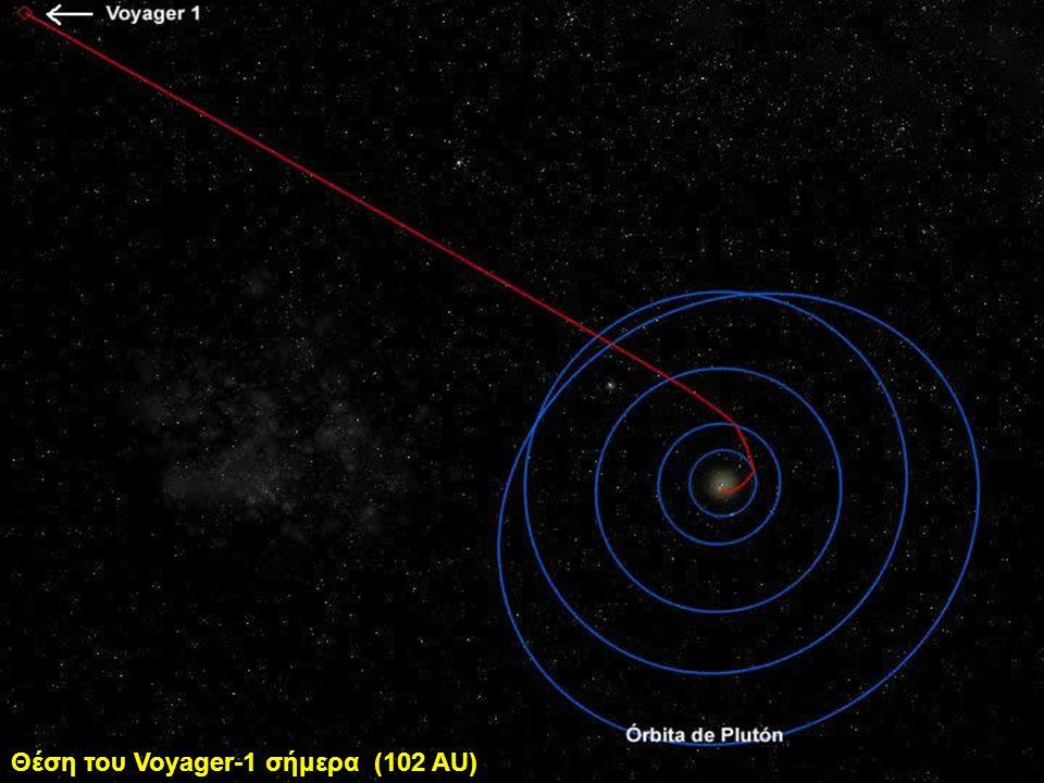 Θέση του Voyager-1 σήμερα (102 AU)