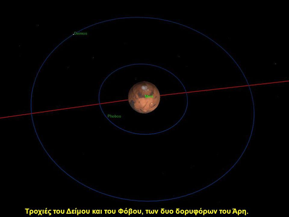 Τροχιές του Δείμου και του Φόβου, των δυο δορυφόρων του Άρη.
