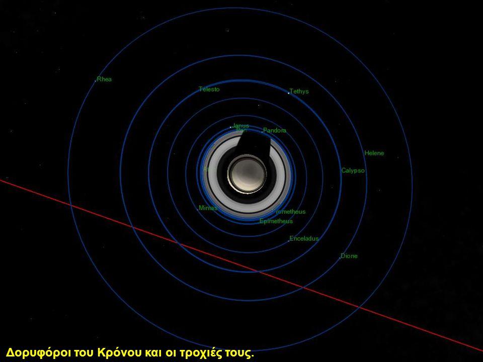 Δορυφόροι του Κρόνου και οι τροχιές τους.