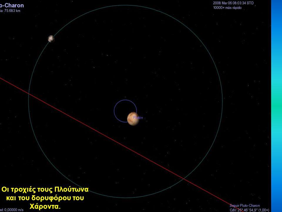Οι τροχιές τους Πλούτωνα και του δορυφόρου του Χάροντα.