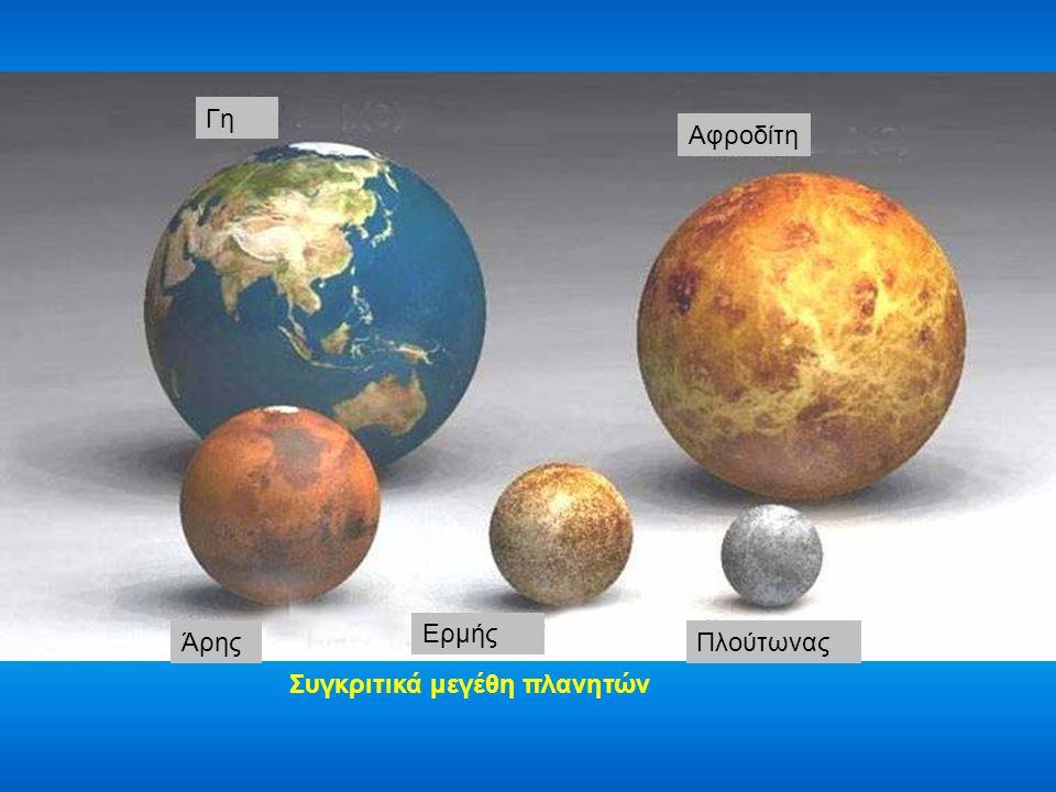 Γη Αφροδίτη Ερμής Άρης Πλούτωνας Συγκριτικά μεγέθη πλανητών
