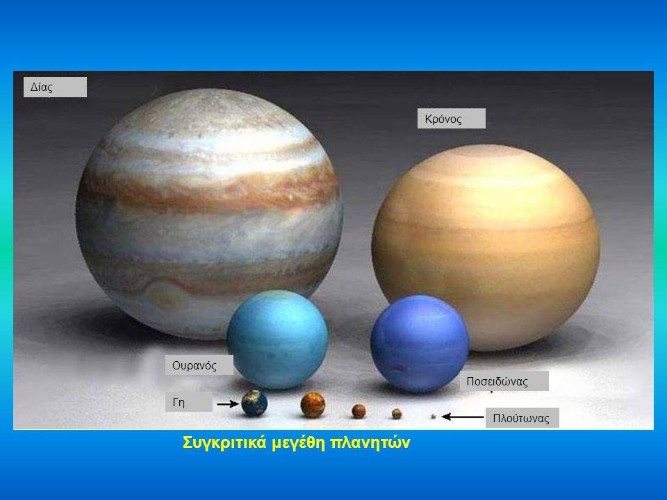 Συγκριτικά μεγέθη πλανητών