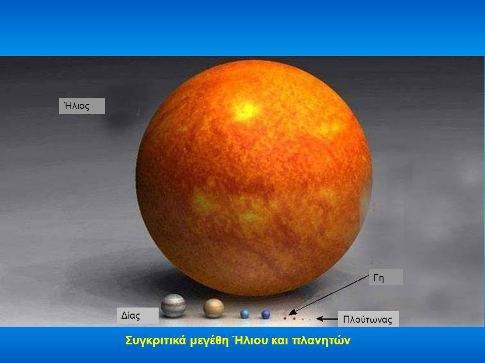 Συγκριτικά μεγέθη Ήλιου και πλανητών