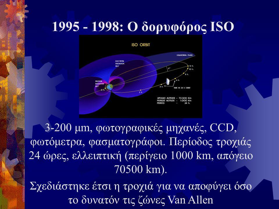 1995 - 1998: Ο δορυφόρος ISO