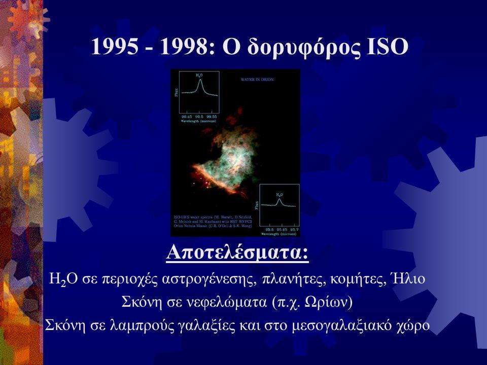 1995 - 1998: Ο δορυφόρος ISO Αποτελέσματα: