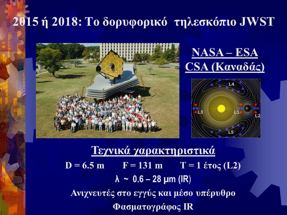 2015 ή 2018: Το δορυφορικό τηλεσκόπιο JWST