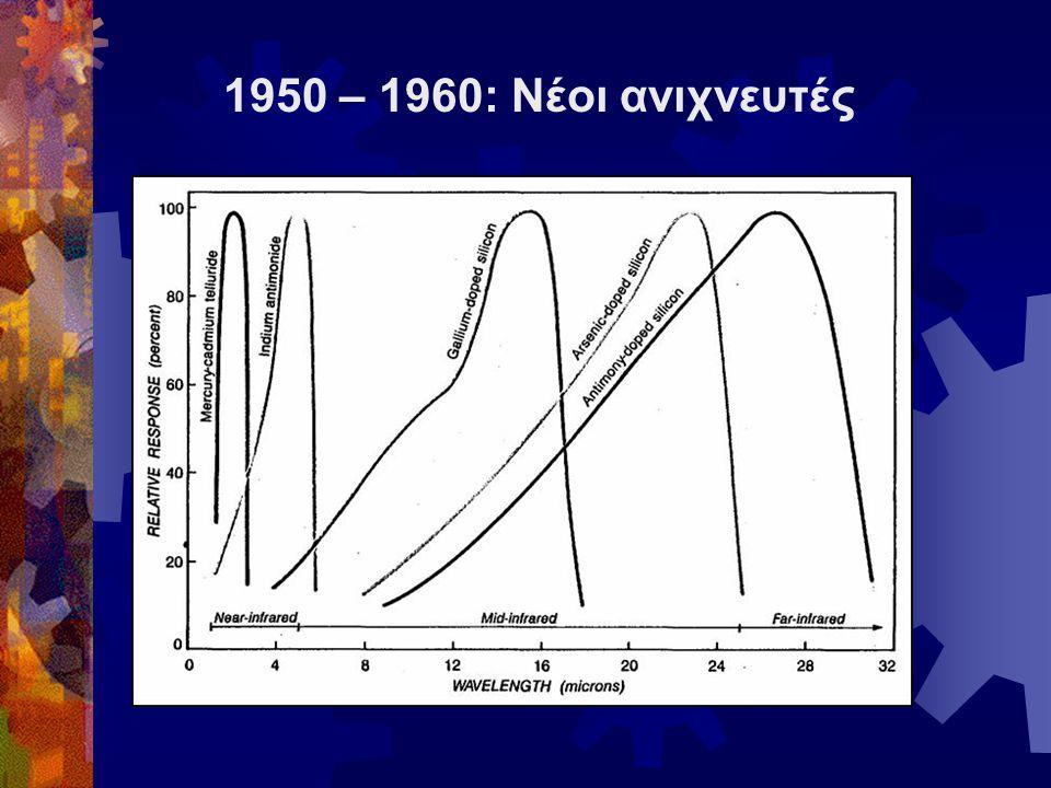 1950 – 1960: Νέοι ανιχνευτές