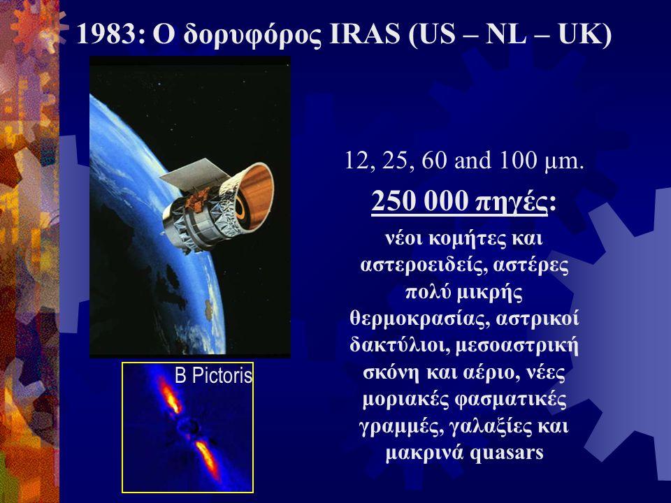 1983: Ο δορυφόρος IRAS (US – NL – UK)
