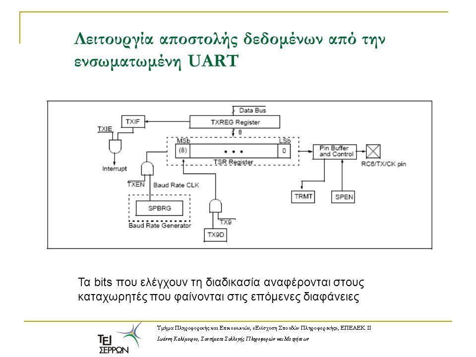 Λειτουργία αποστολής δεδομένων από την ενσωματωμένη UART