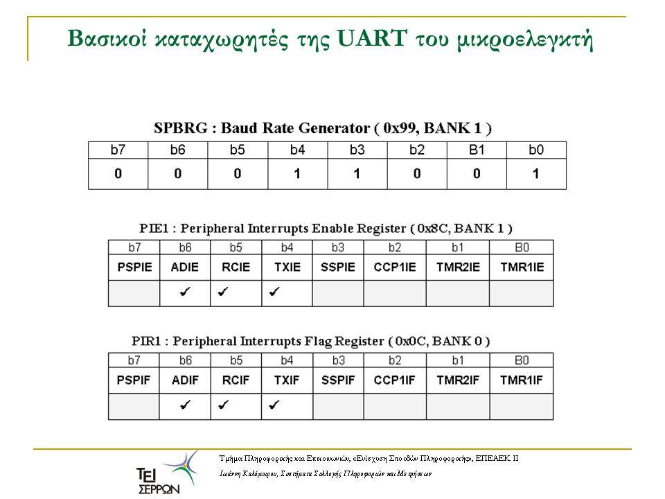 Βασικοί καταχωρητές της UART του μικροελεγκτή
