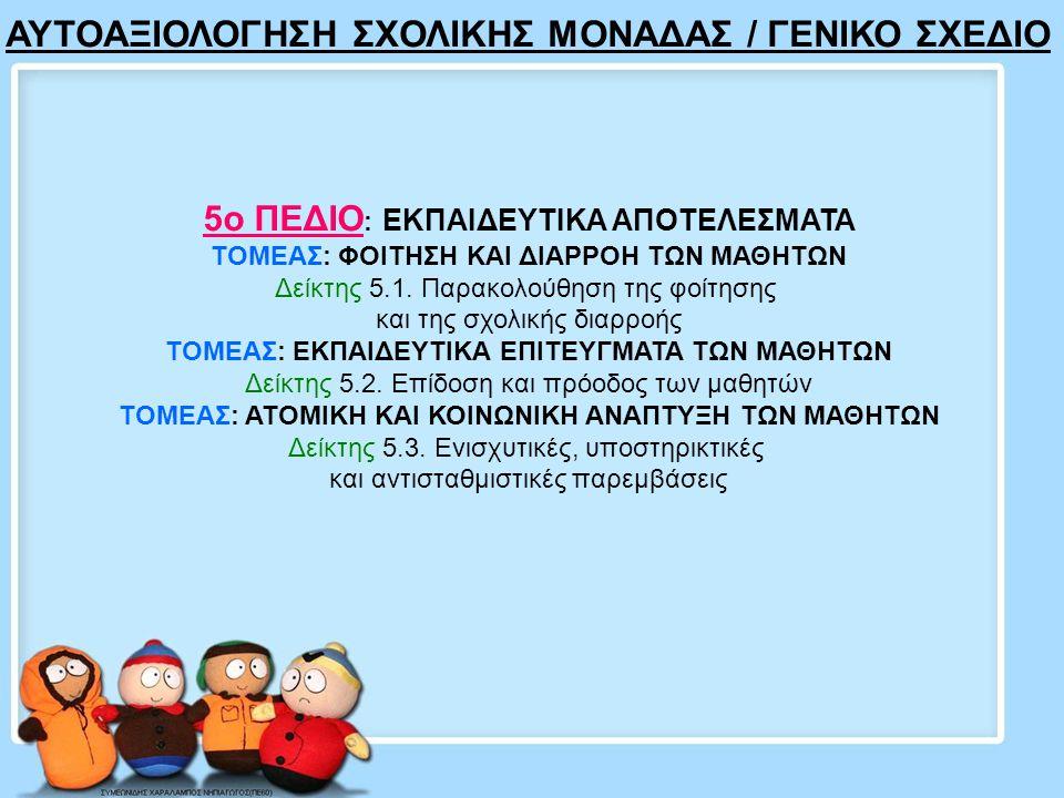 AYTOAΞΙΟΛΟΓΗΣΗ ΣΧΟΛΙΚΗΣ ΜΟΝΑΔΑΣ / ΓΕΝΙΚΟ ΣΧΕΔΙΟ