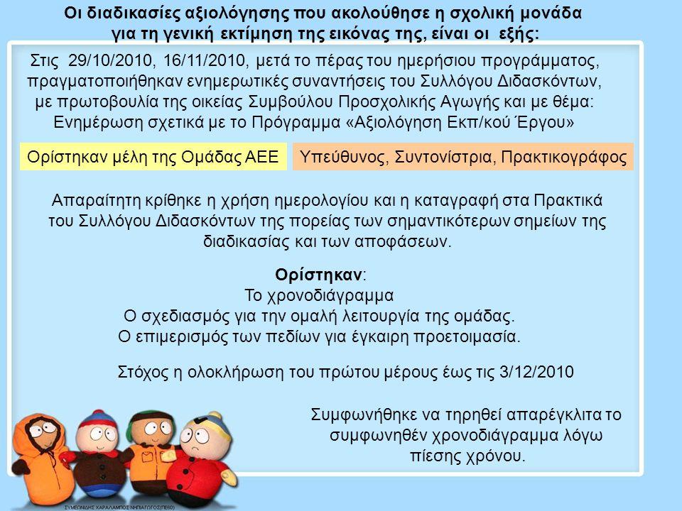 Οι διαδικασίες αξιολόγησης που ακολούθησε η σχολική μονάδα
