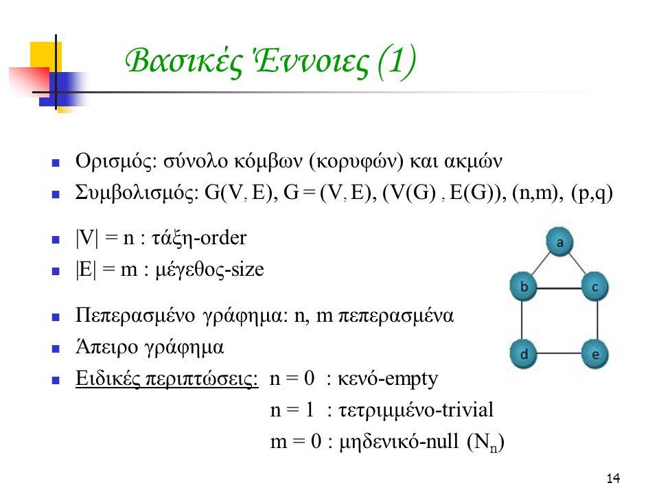 Βασικές Έννοιες (1) Ορισμός: σύνολο κόμβων (κορυφών) και ακμών