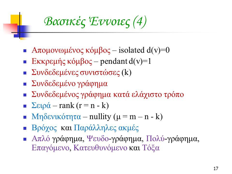 Βασικές Έννοιες (4) Απομονωμένος κόμβος – isolated d(v)=0