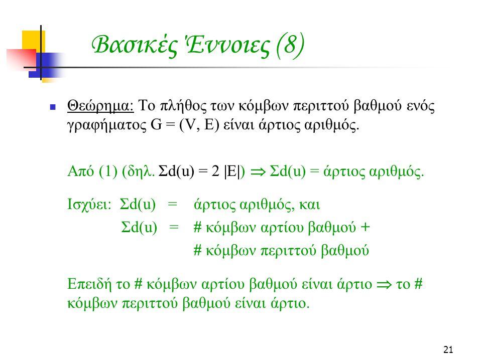 Βασικές Έννοιες (8) Θεώρημα: Το πλήθος των κόμβων περιττού βαθμού ενός γραφήματος G = (V, E) είναι άρτιος αριθμός.