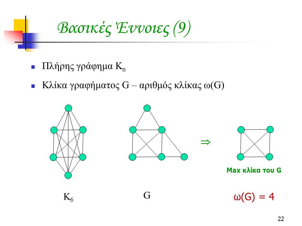 Βασικές Έννοιες (9) Πλήρης γράφημα Κn