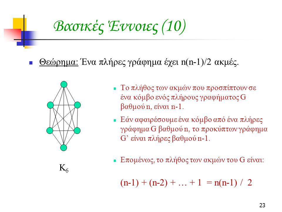 Βασικές Έννοιες (10) Θεώρημα: Ένα πλήρες γράφημα έχει n(n-1)/2 ακμές.