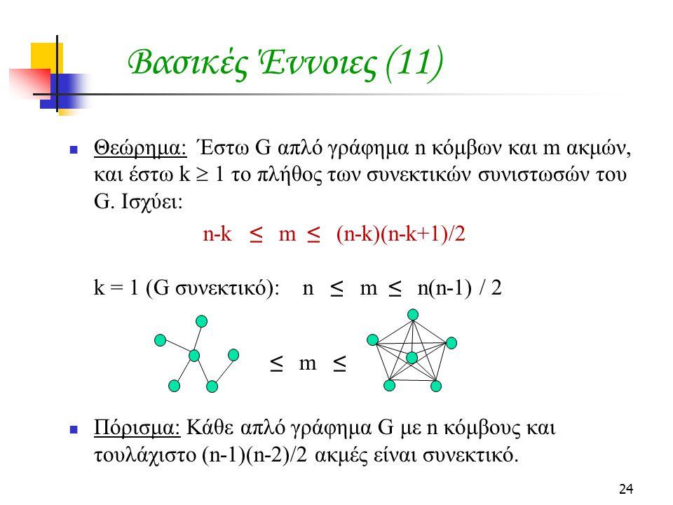 Βασικές Έννοιες (11) Θεώρημα: Έστω G απλό γράφημα n κόμβων και m ακμών, και έστω k  1 το πλήθος των συνεκτικών συνιστωσών του G. Ισχύει: