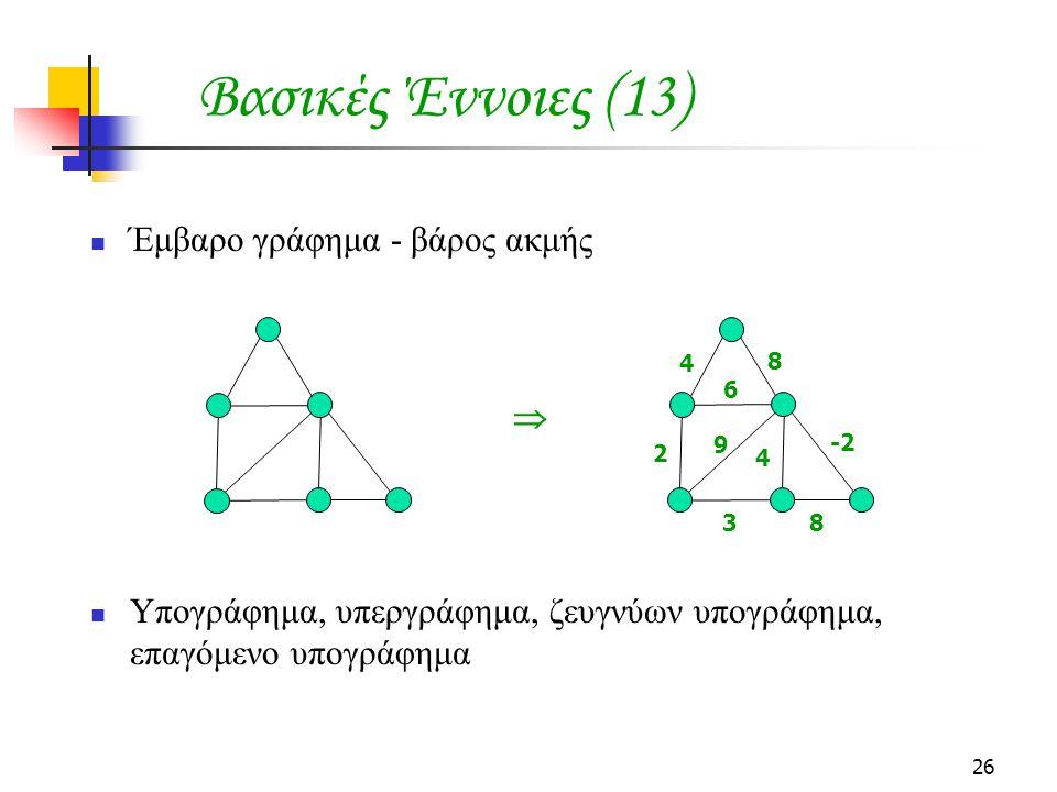 Βασικές Έννοιες (13) Έμβαρο γράφημα - βάρος ακμής 